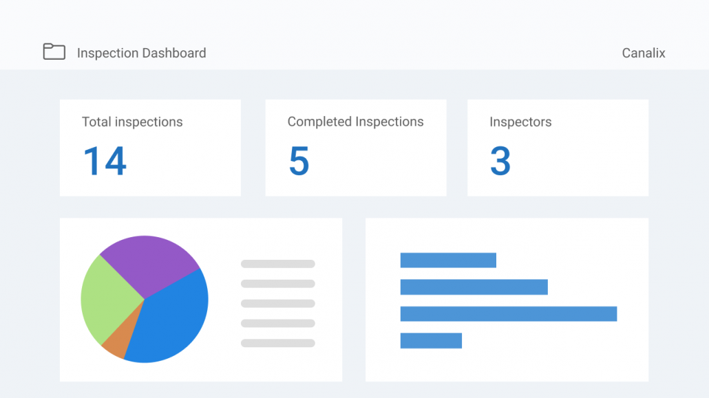 inspection management analytics software