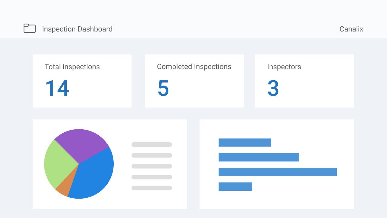 task management inspections