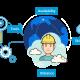 resource optimisation solution